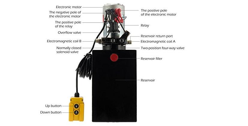 CO-Z Hydraulic Pump