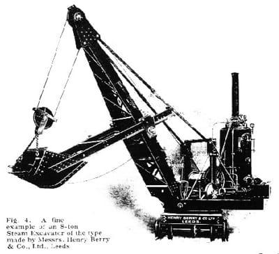 Evolution of Hydraulic Machinery 1