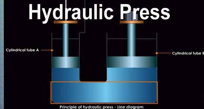 Hydraulic Press Review