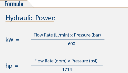calculate the hydraulic power of a pump