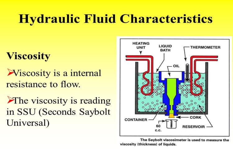 Hydraulic Fluid Characteristics